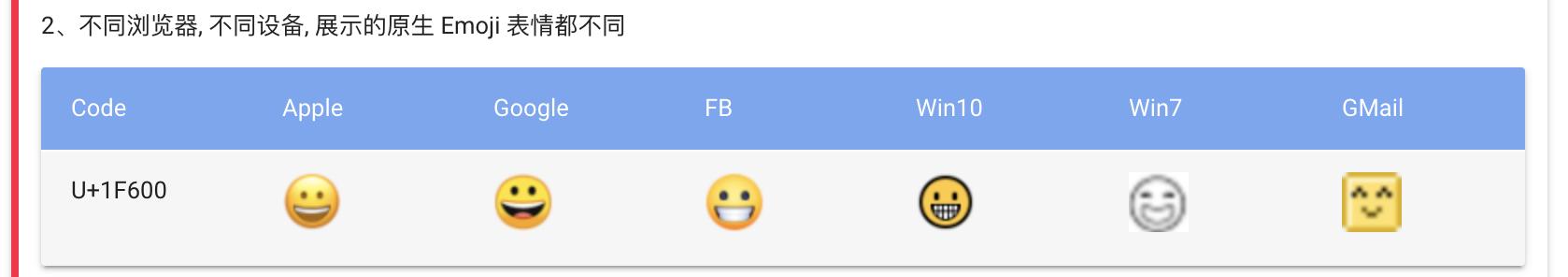 https://wyh29.gitee.io/image/emoji-client.png